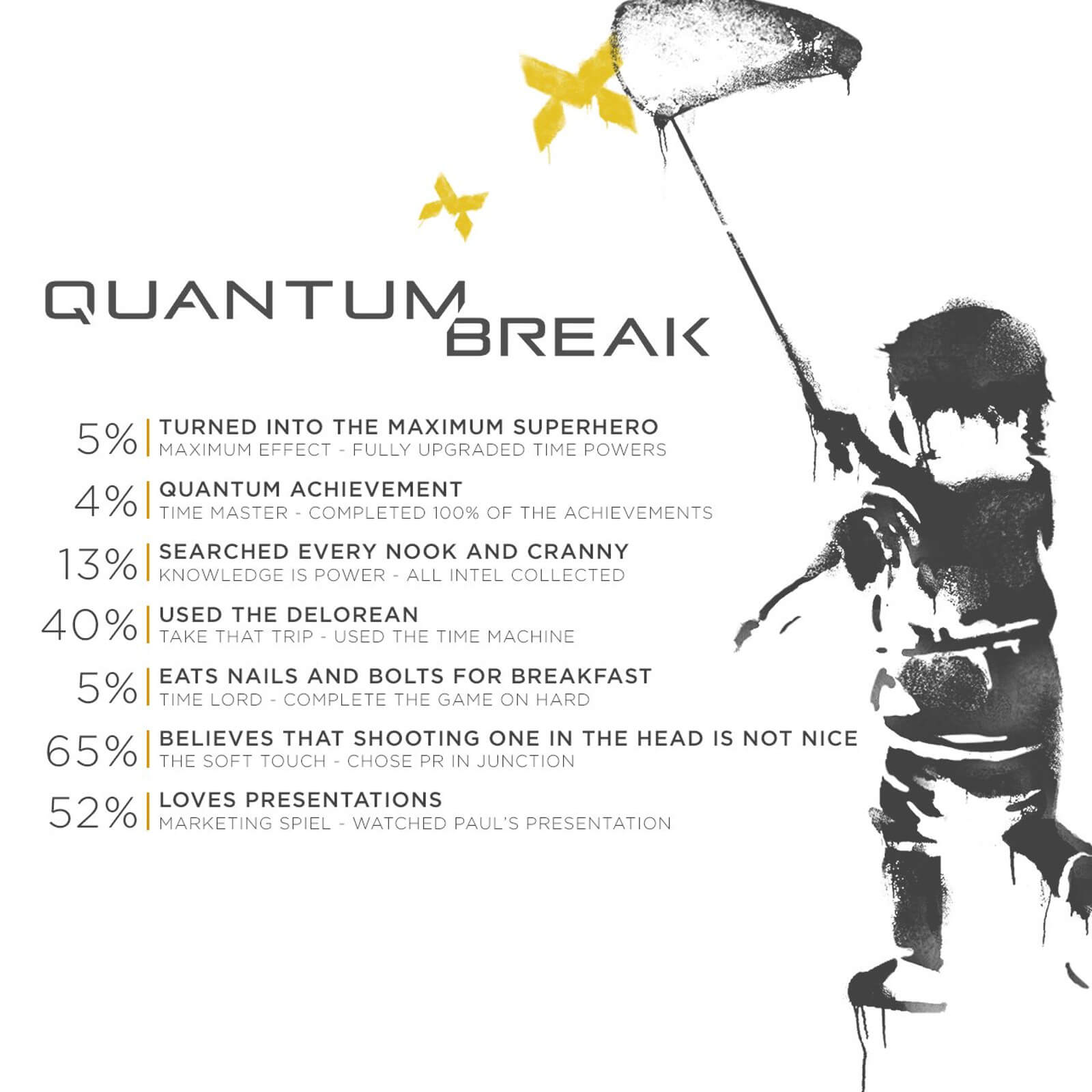 Conquistas do Quantum Break