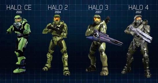 Evolução Do Master Chief, Desde O Primeiro Halo Até Hoje
